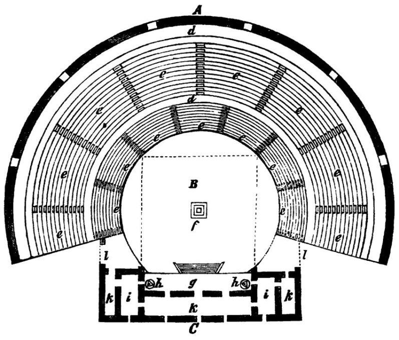 Греческий театр (в разрезе).