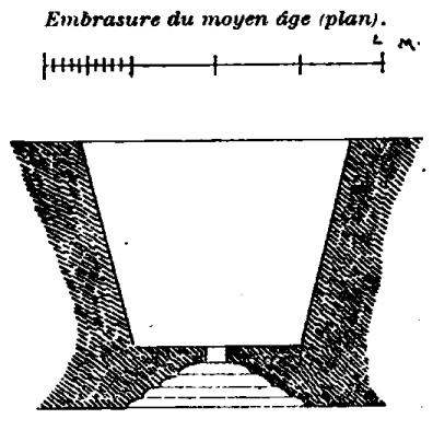Средневековые катапульты и ловушки с